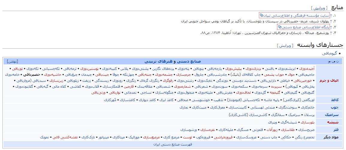 بخش منابع و جستارهای وابسته در ویکی پدیا